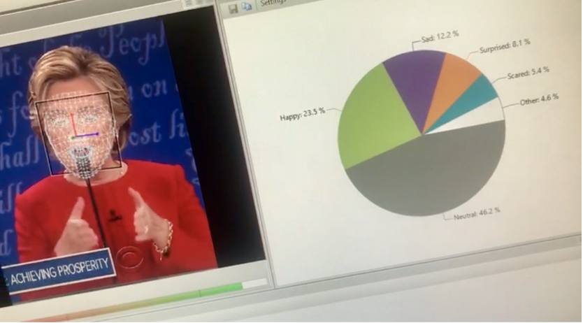 Figure 1  FaceReader analysis on HRC facial displays